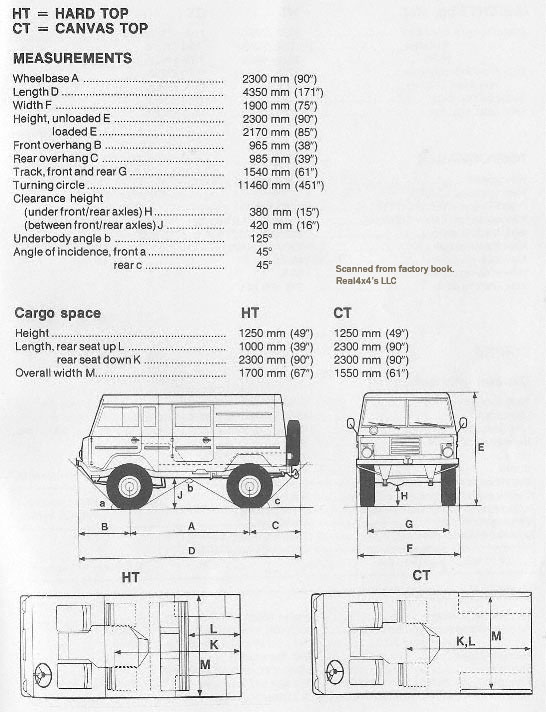 Volvo C303 Specs By Vince Sweeney Real 4x4 S